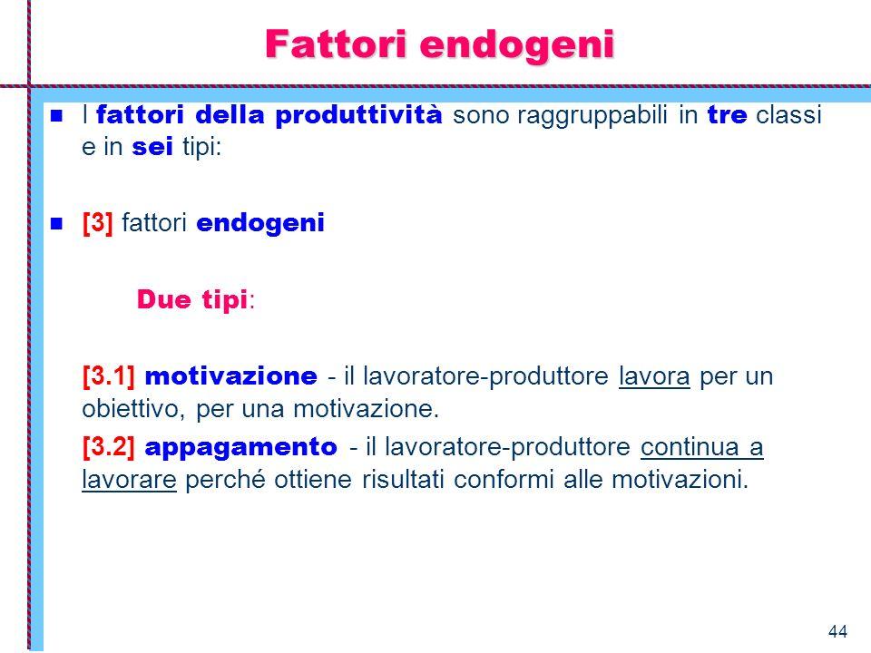 Fattori endogeni I fattori della produttività sono raggruppabili in tre classi e in sei tipi: [3] fattori endogeni.